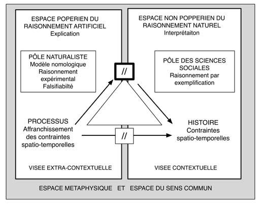Passeron_pôles2x