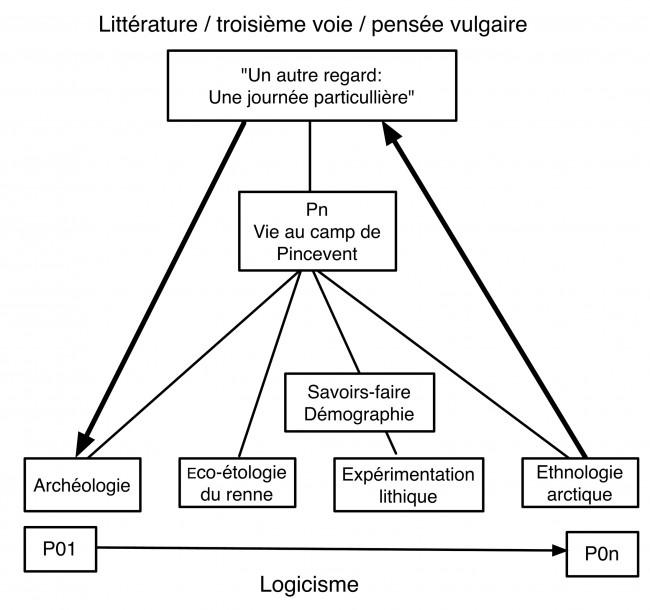 analyselog