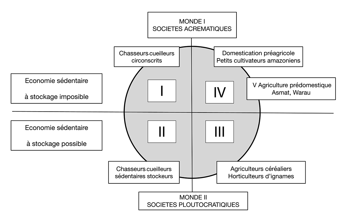 Stockage-agricultureX