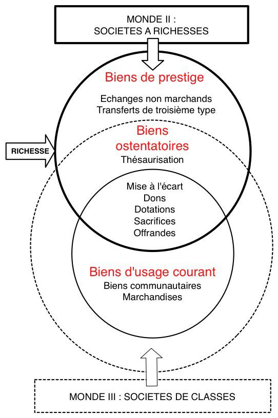Fig3 Schéma ambiguités2bX