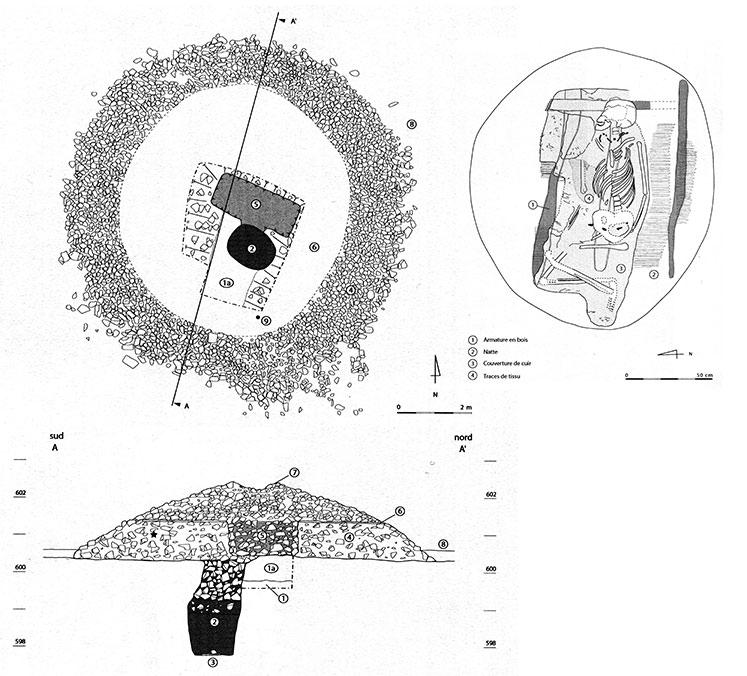 Fig. 9. Zankor. Tumulus à enceinte quadrangulaire ZK1022A. Coupe du tumulus et relevé de la tombe situé au fond du puits funéraire. Les relevés permettent difficilement d'articuler le puits avec la chambre adjacente superficielle dont la forme rectangulaire régulière reste difficilement compatible avec l'idée d'une fosse de violation.