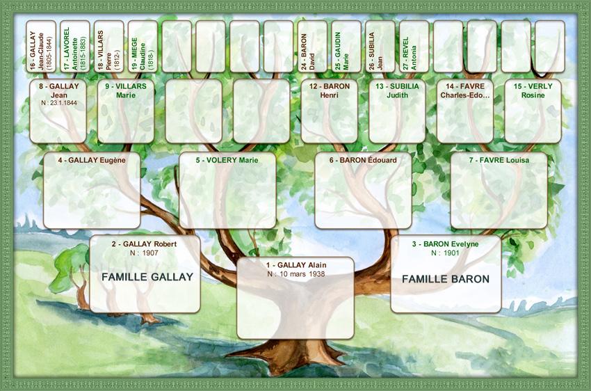genealogie-gallay01