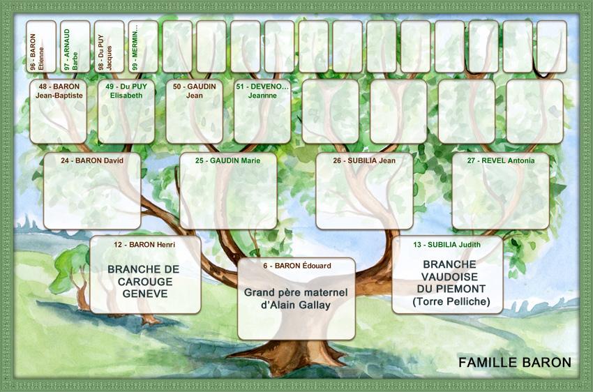 genealogie-gallay03