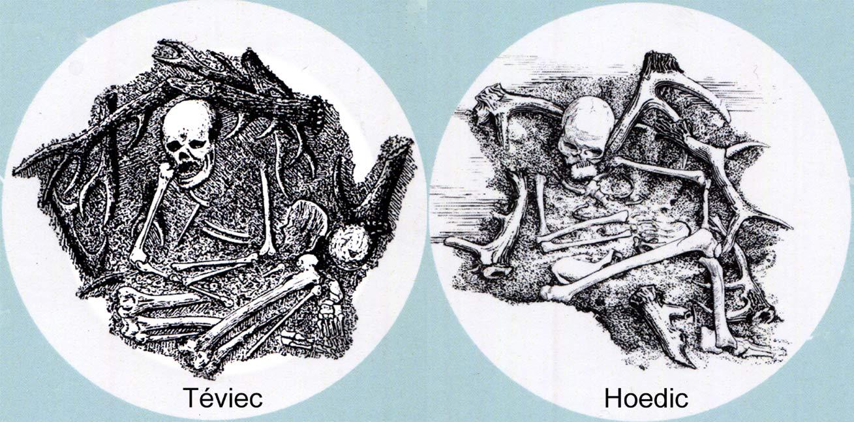 fig. 9. Sépultures avec bois de cerf. A gauche : sépulture D de Téviec (sépulture primaire d'une femme entre