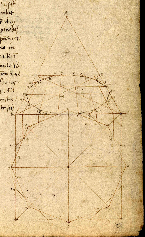Pierro della Francesca.Une page du De Prospectiva pingendi.