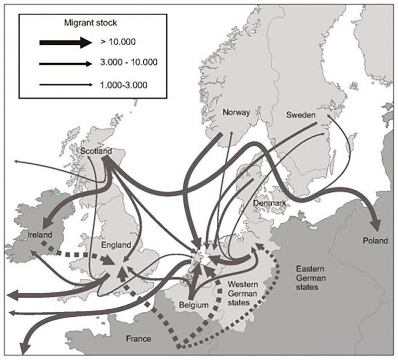 18. Flux migratoires dans les années 1680. Cette carte permet de dégager quelques observations sur le phénomène migratoire international dans la région de la mer du Nord. En premier lieu, la population de l'Europe à cette époque est relativement mobile. On peut distinguer deux grands systèmes migratoires qui ont coexisté sans vraiment se chevaucher : un système migratoire « britannique » qui s'est développé autour de Londres, ville qui attire principalement les migrants natifs ou résidents des Îles britanniques et, à côté de cela, un système migratoire englobant la mer du Nord plus la côte continentale de la Manche dont le principal centre est l'ouest des Provinces-Unies et qui attire des immigrants venus des Pays-Bas autrichiens, des États de l'ouest de l'Allemagne et des pays scandinaves. https://books.openedition.org/pur/104228?lang=fr.